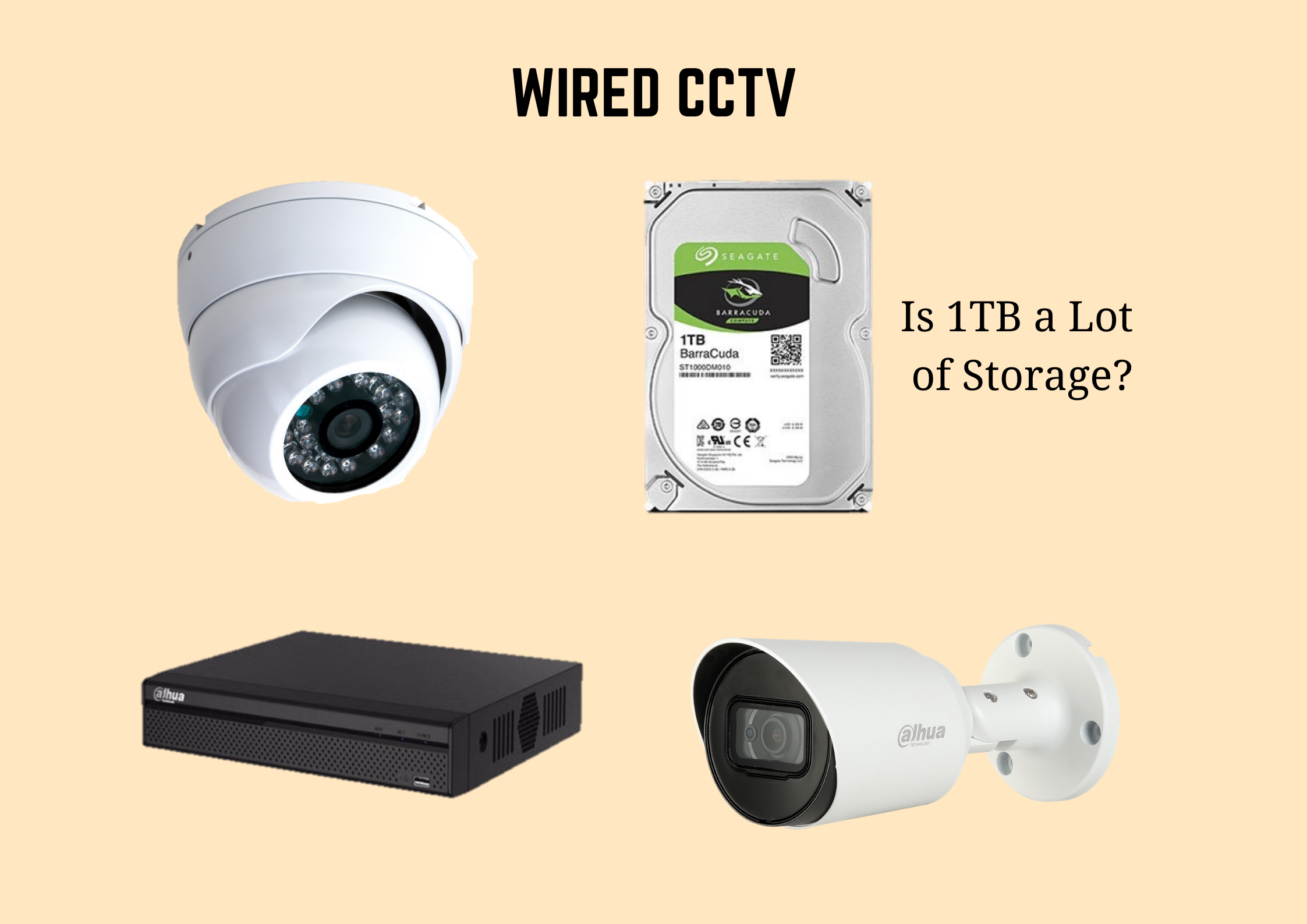 wired cctv
